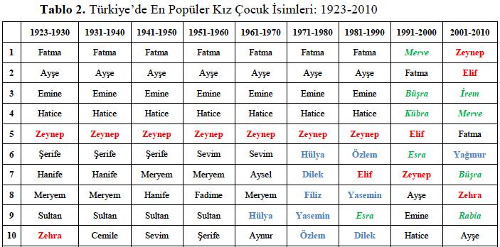 kiz_cocuk_ismi